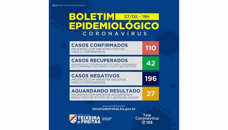 Mais 8 casos em Teixeira nesta quarta (27): veja o boletim Coronavírus em toda a região com Davi Mello