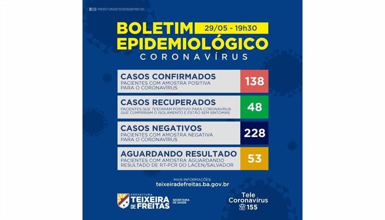 Teixeira registra 20 novos casos: veja o boletim Coronavírus com Davi Mello na região nesta sexta (29)