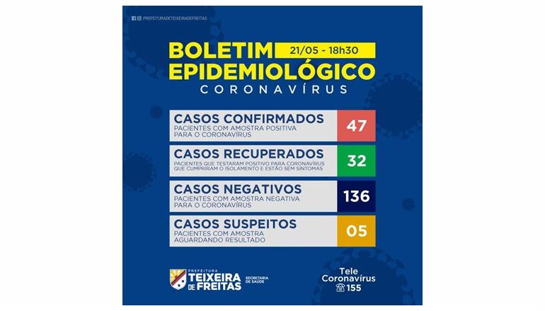 4 novos casos em Teixeira: veja o boletim Coronavírus desta quinta(21) com Davi Mello
